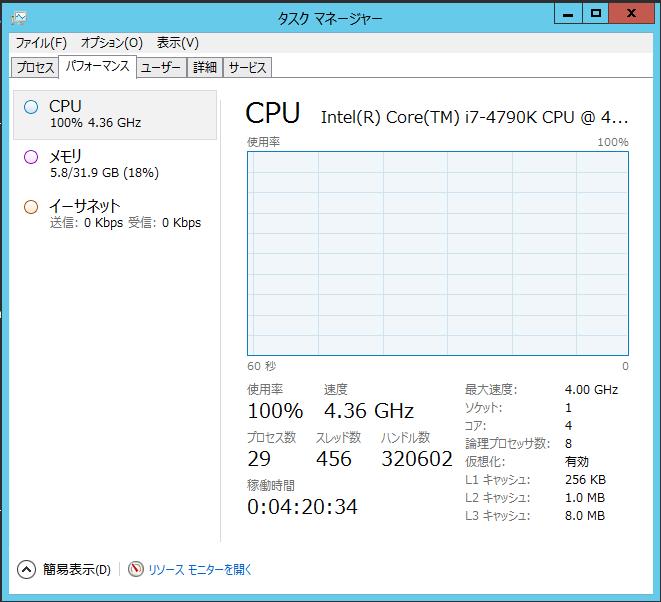 i_cpu